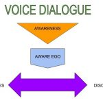 Voice Dialogue jpeg (1)